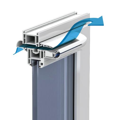 Termoplast - Grilles Hydro Réglables