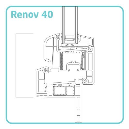 trp70 renovare 40