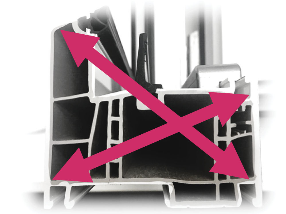 Termoplast - Portes TRP en PVC Geneo